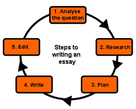 Professional Research Paper Help Get Research Writing